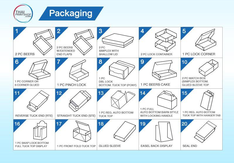 Thai-Type-Packaging