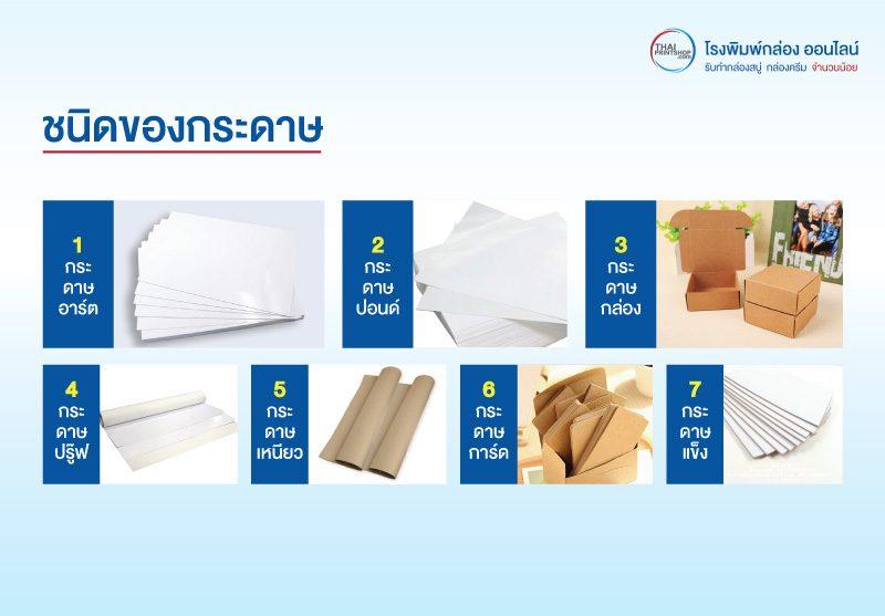 Type paper Thaiprintshop